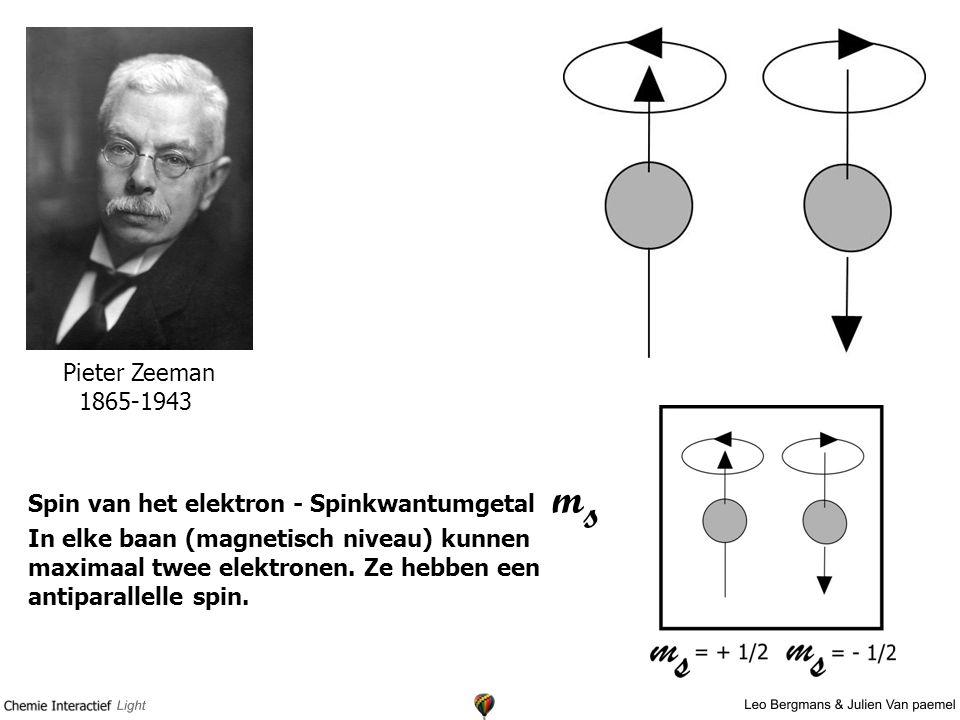 Pieter Zeeman 1865-1943 Spin van het elektron - Spinkwantumgetal ms.