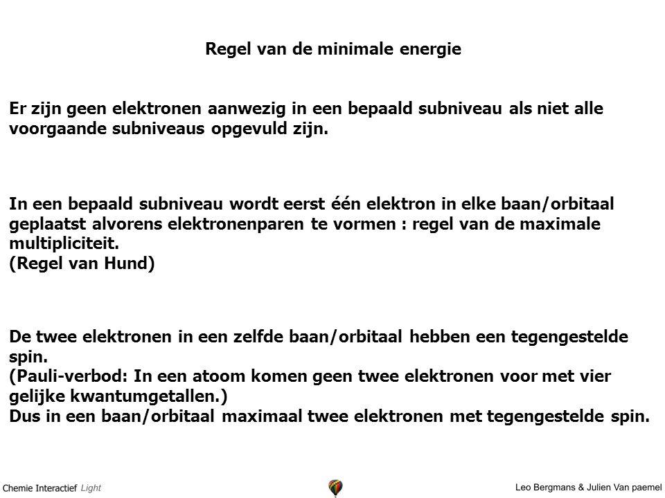 Regel van de minimale energie
