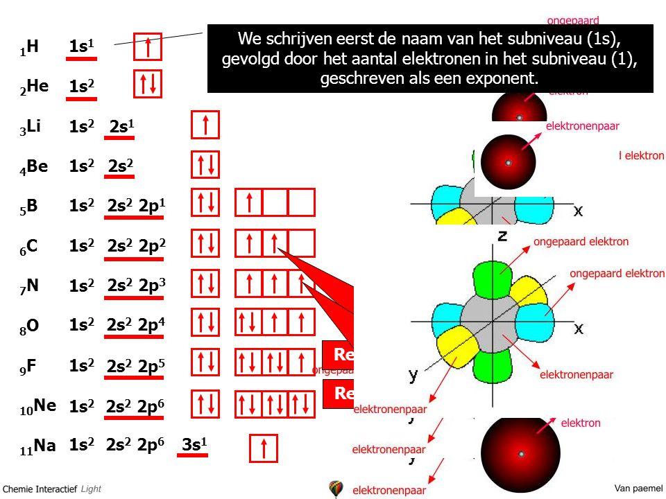 Regel van de maximale multipliciteit 1s2 2s2 2p5