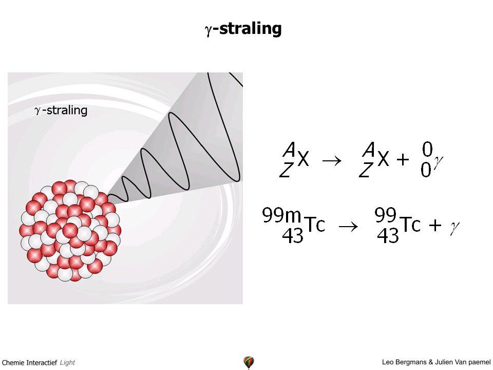 g-straling