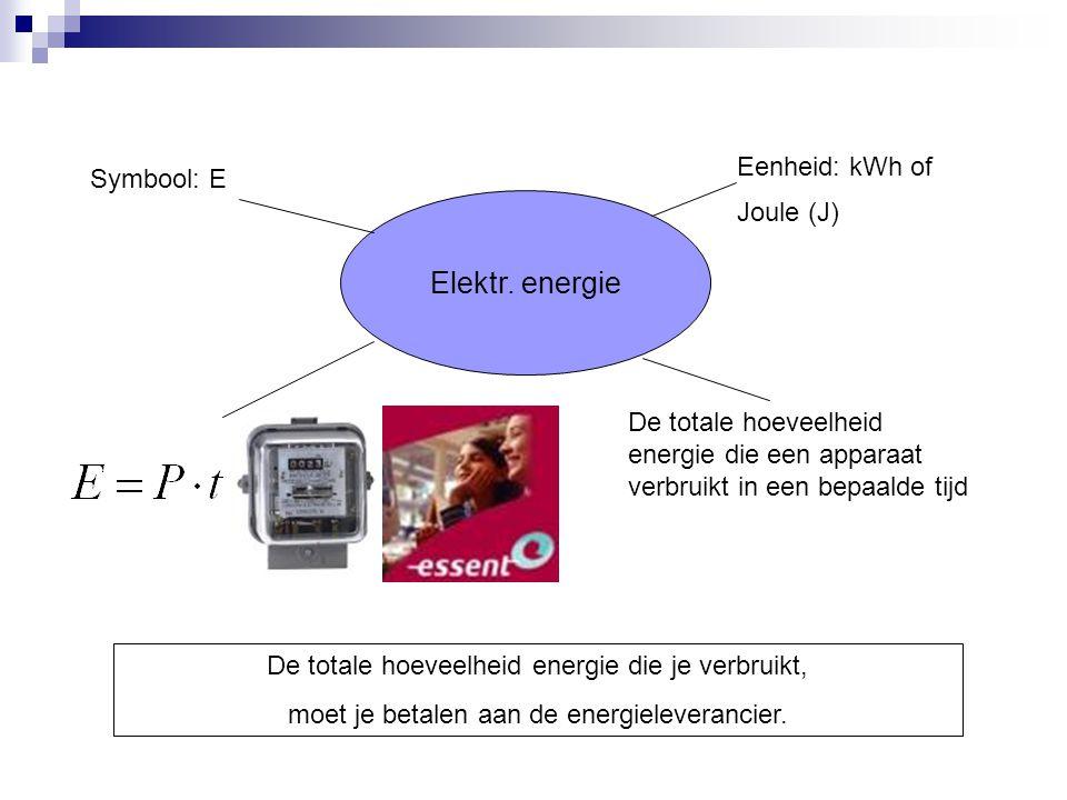 Elektr. energie Eenheid: kWh of Symbool: E Joule (J)