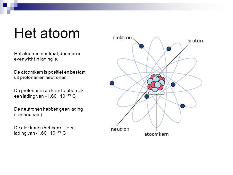 Het atoom Het atoom is neutraal, doordat er evenwicht in lading is.
