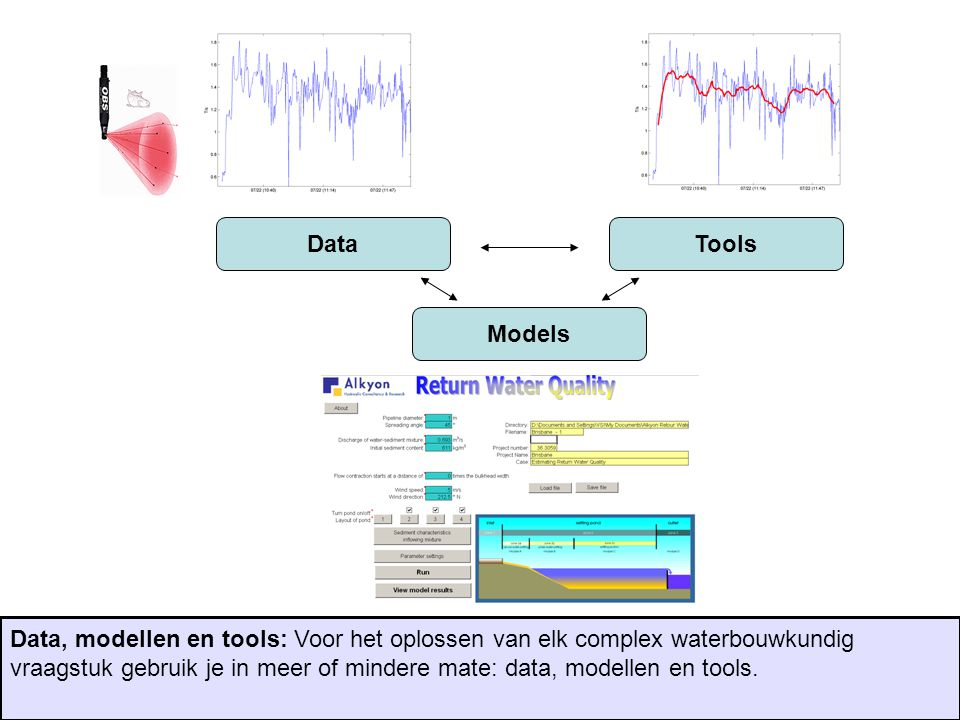 Data Tools. Models.