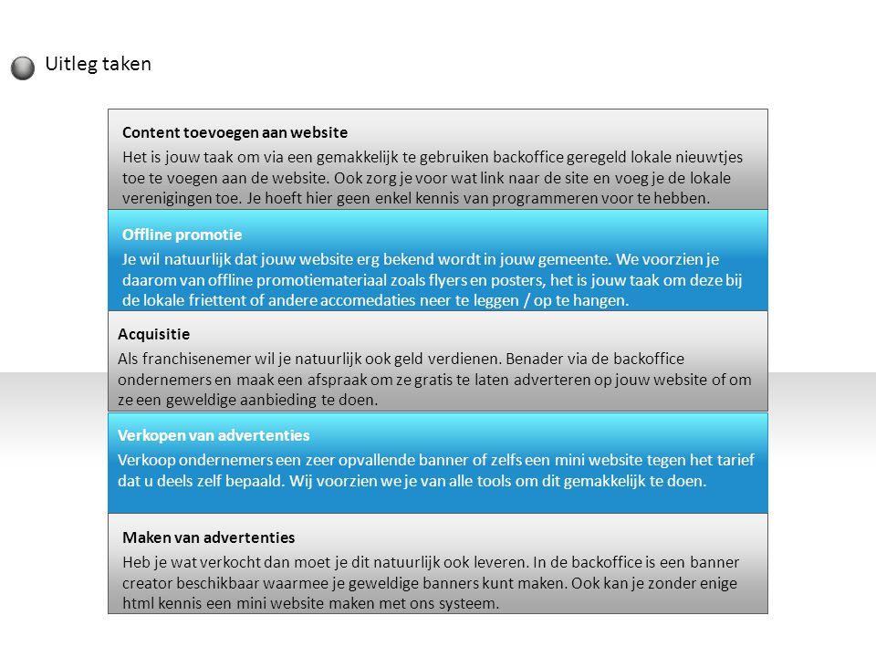 Uitleg taken Content toevoegen aan website