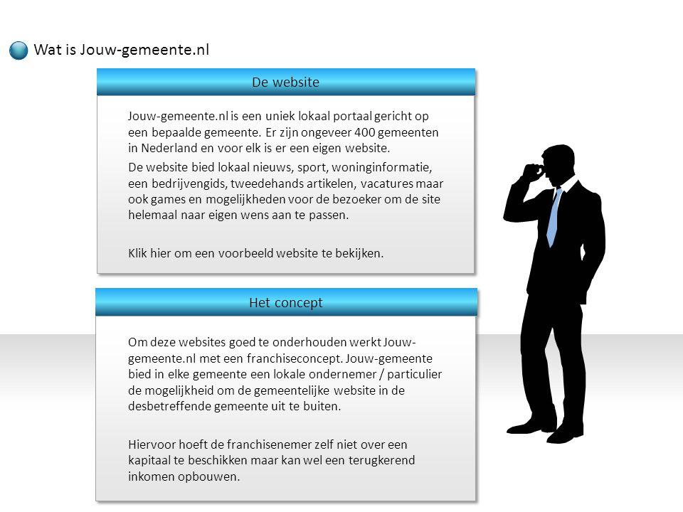 Wat is Jouw-gemeente.nl
