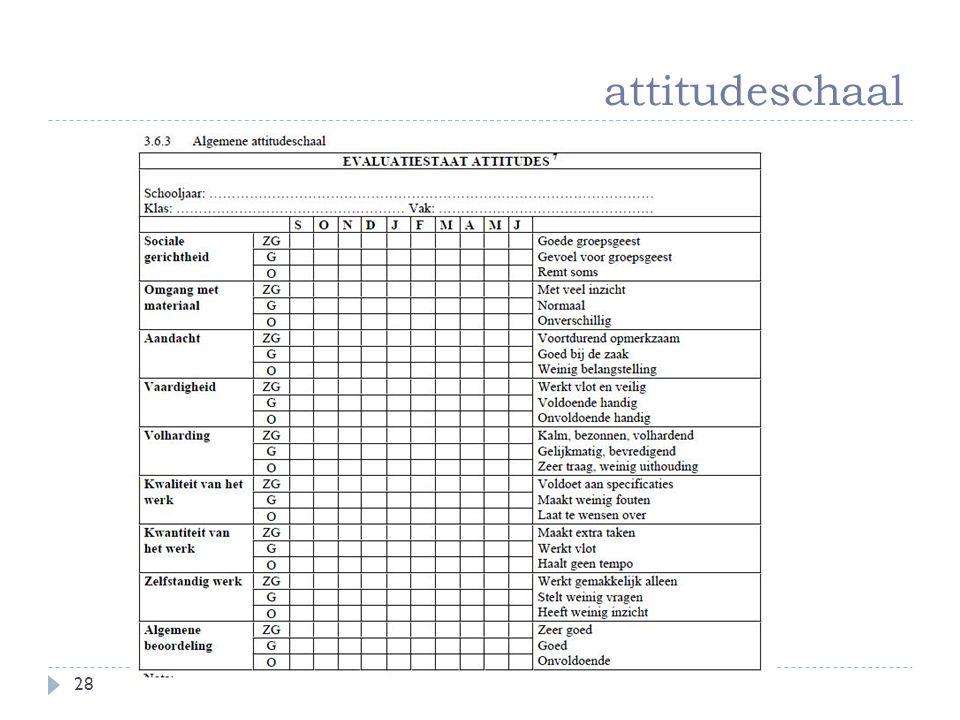 attitudeschaal evaluatie in het vak rkg