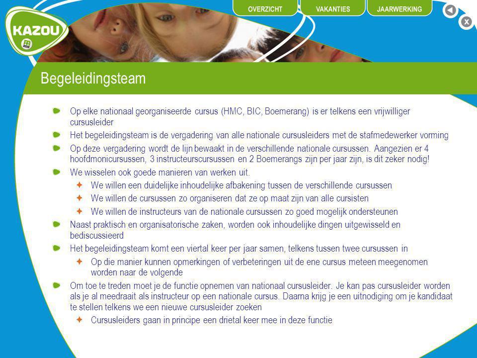 Begeleidingsteam Op elke nationaal georganiseerde cursus (HMC, BIC, Boemerang) is er telkens een vrijwilliger cursusleider.