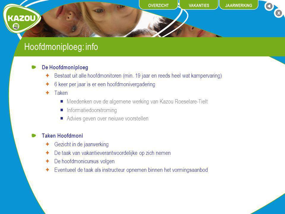 Hoofdmoniploeg: info De Hoofdmoniploeg