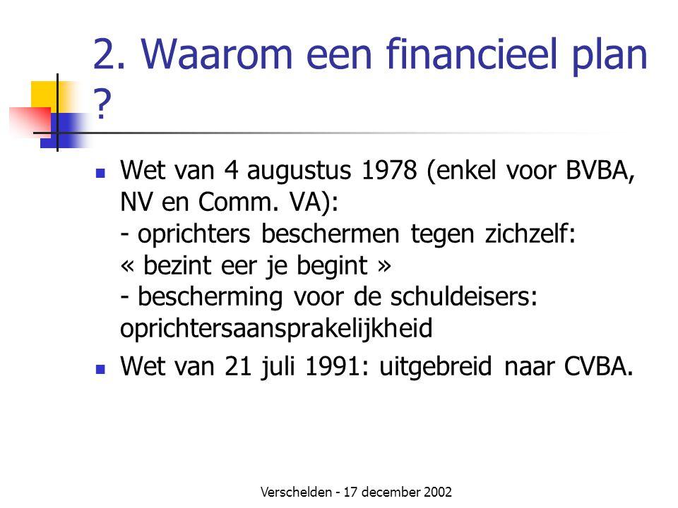 2. Waarom een financieel plan