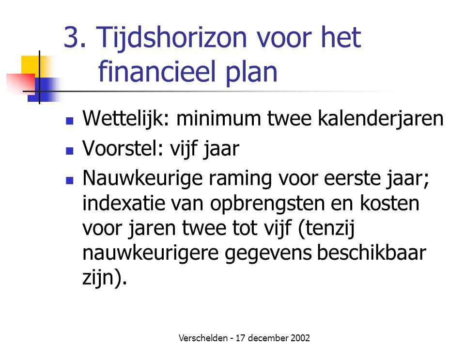 3. Tijdshorizon voor het financieel plan