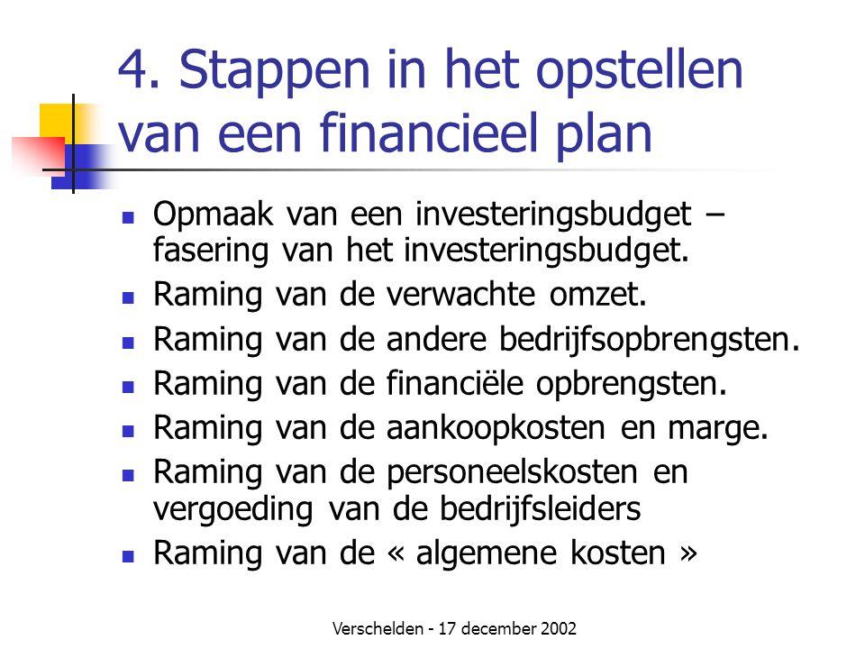 4. Stappen in het opstellen van een financieel plan