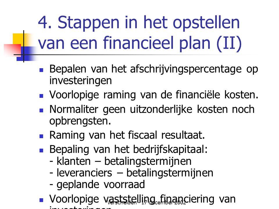 4. Stappen in het opstellen van een financieel plan (II)