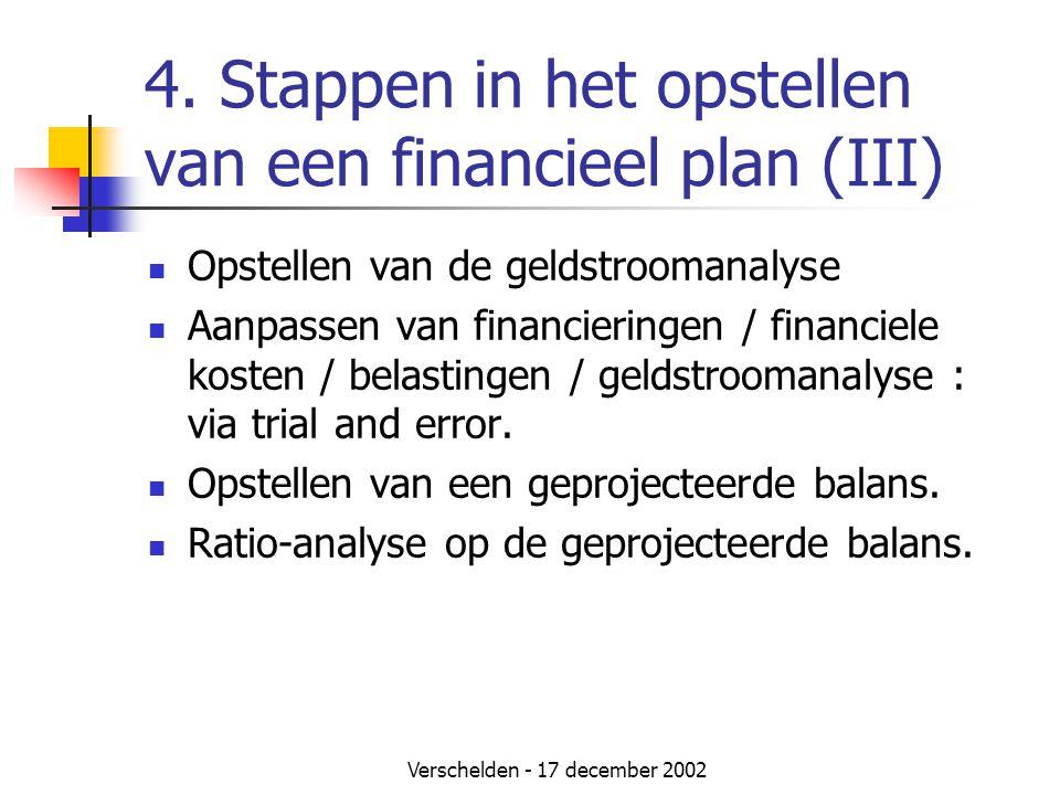 4. Stappen in het opstellen van een financieel plan (III)