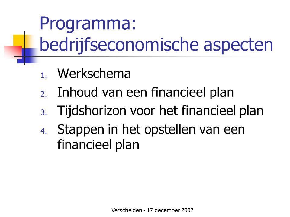 Programma: bedrijfseconomische aspecten