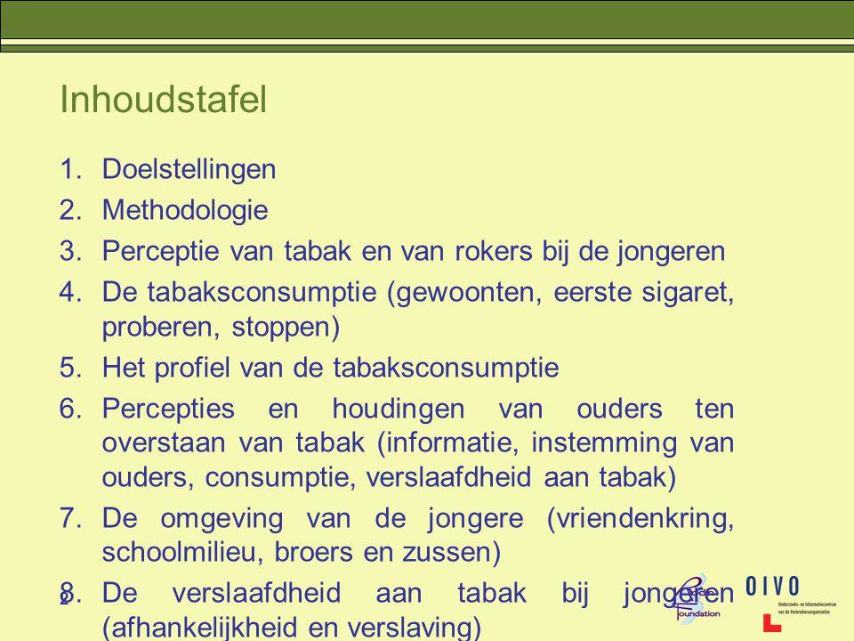Inhoudstafel Doelstellingen Methodologie