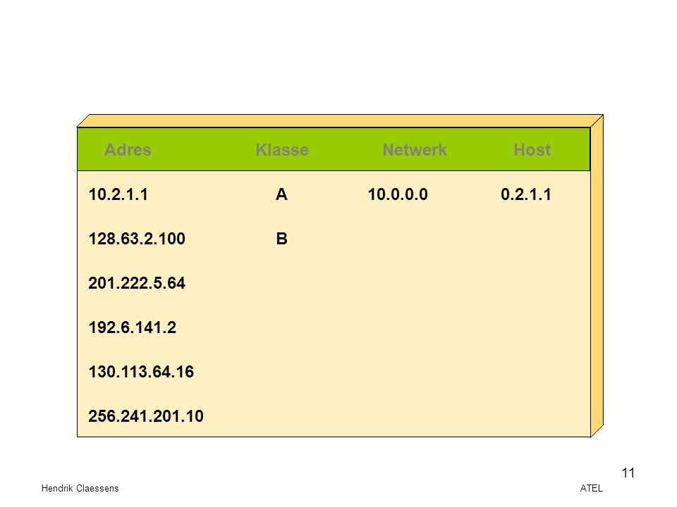 Adres Klasse Netwerk Host A B