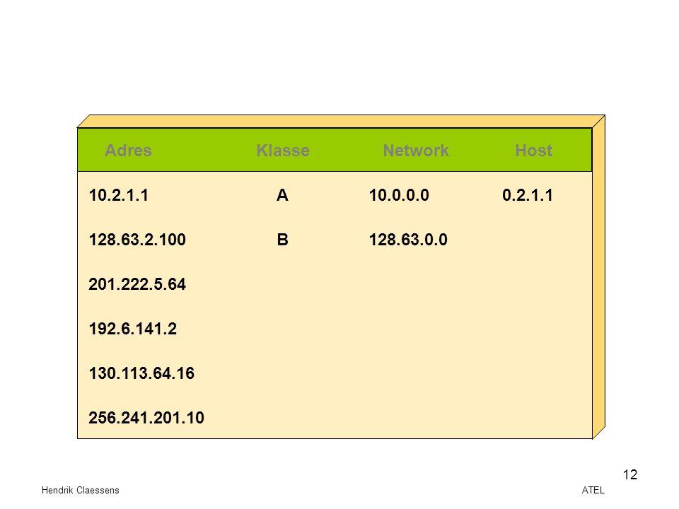 Adres Klasse Network Host A B