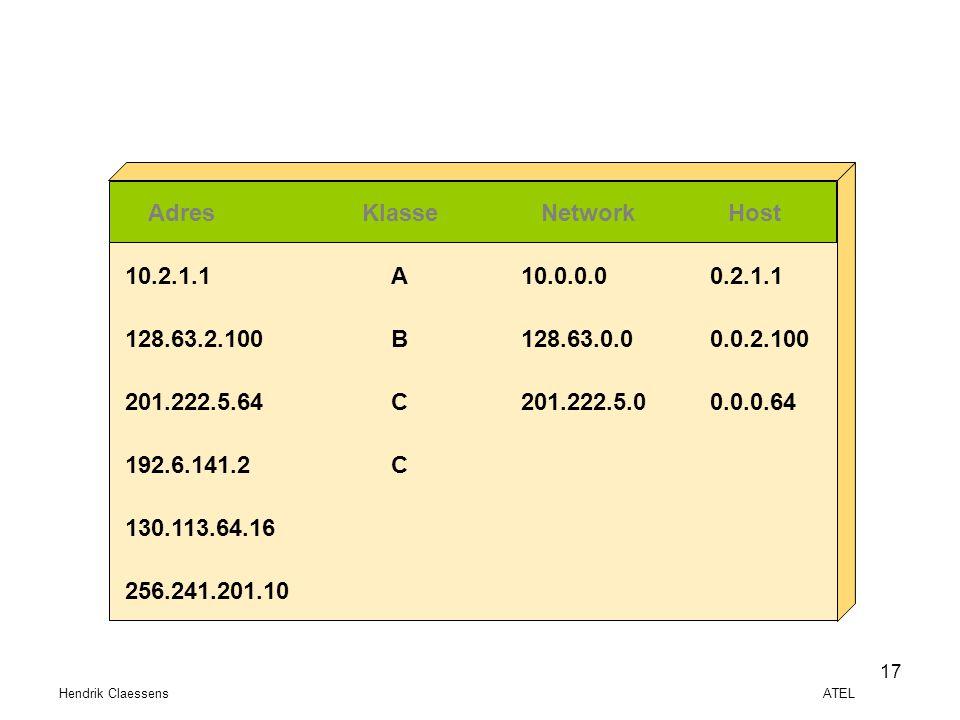 Adres Klasse Network Host A B C C