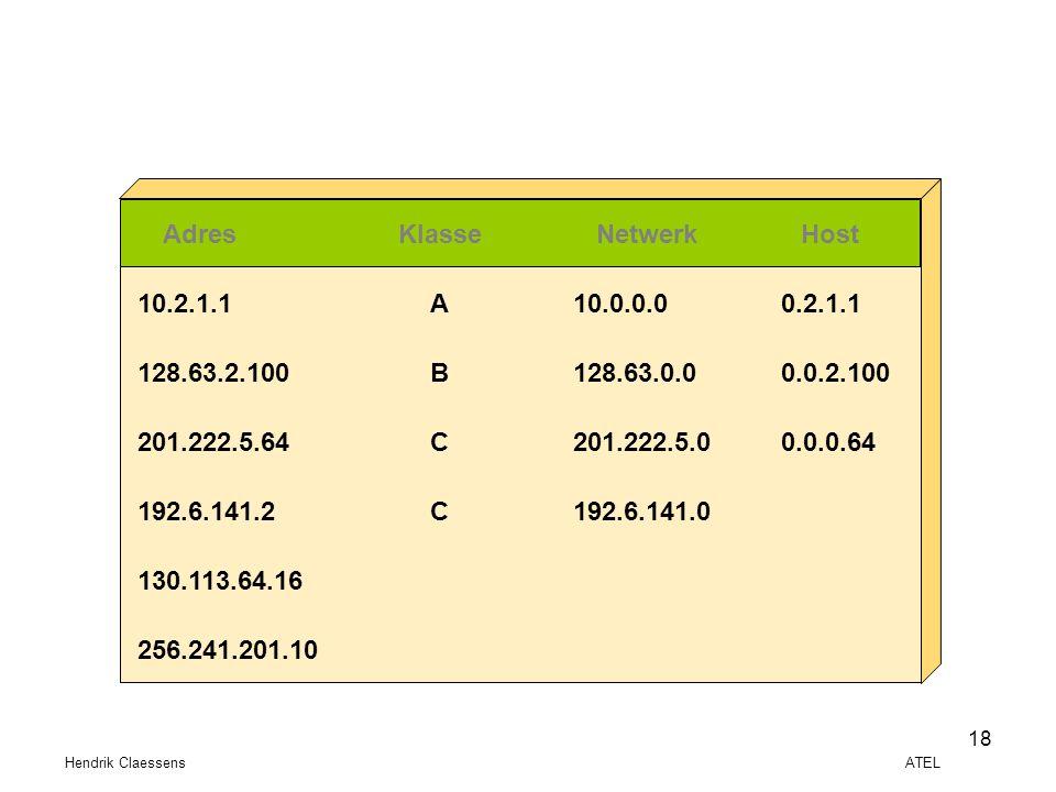 Adres Klasse Netwerk Host A B C C