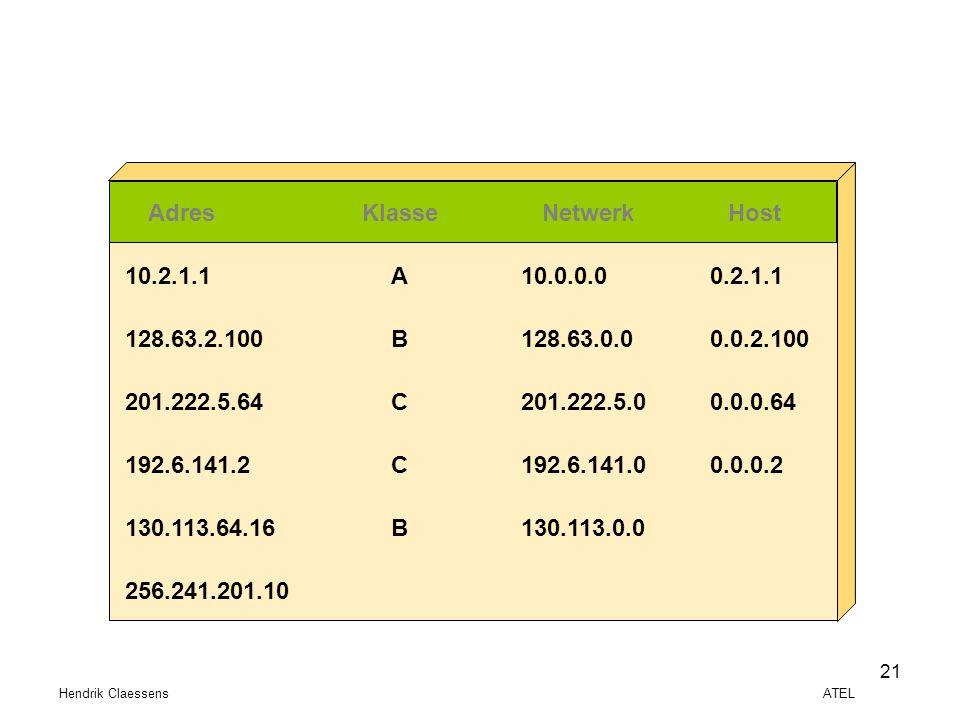 Adres Klasse Netwerk Host A B C C B