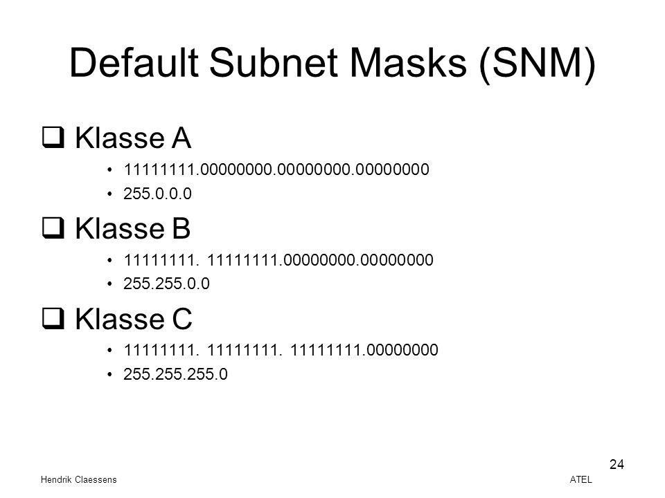 Default Subnet Masks (SNM)