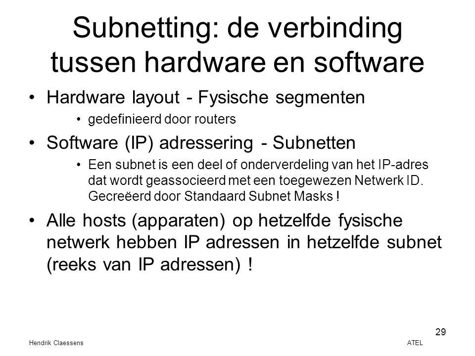 Subnetting: de verbinding tussen hardware en software
