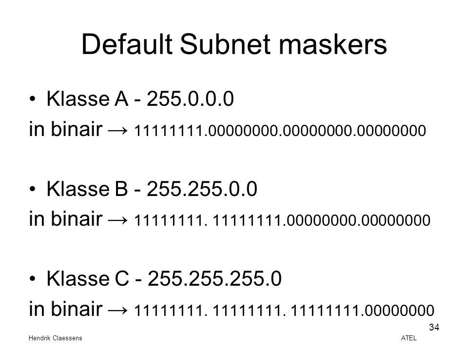 Default Subnet maskers