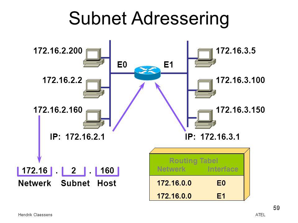 Subnet Adressering 172.16.2.200. 172.16.3.5. E0. E1. 172.16.2.2. 172.16.3.100. 172.16.2.160. 172.16.3.150.