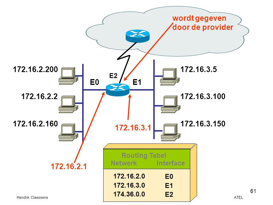 wordt gegeven door de provider 172.16.2.200 172.16.3.5 E0 E1