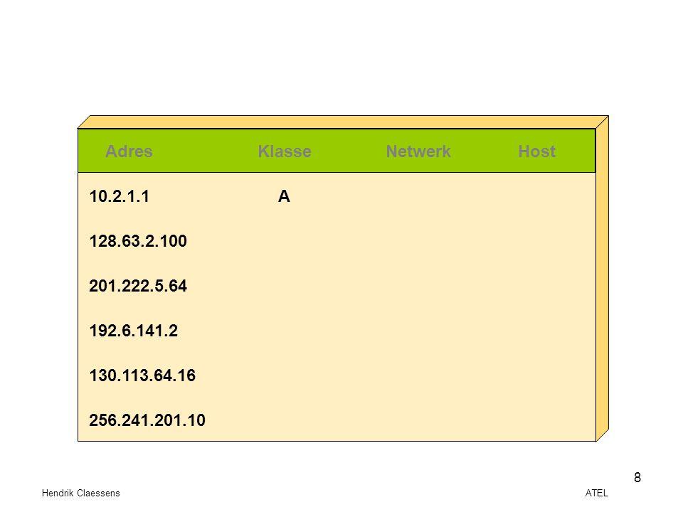 Adres Klasse Netwerk Host A