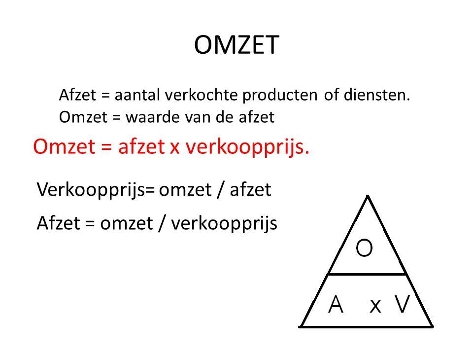 OMZET Omzet = afzet x verkoopprijs. Verkoopprijs= omzet / afzet