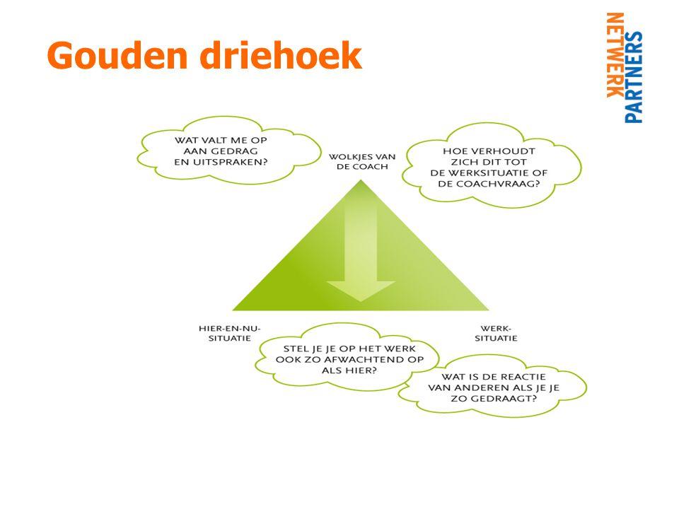 Doen, denken, willen Workshop voor opleiders en begeleiders   ppt download