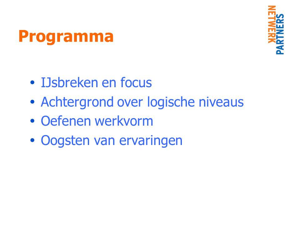 Programma IJsbreken en focus Achtergrond over logische niveaus