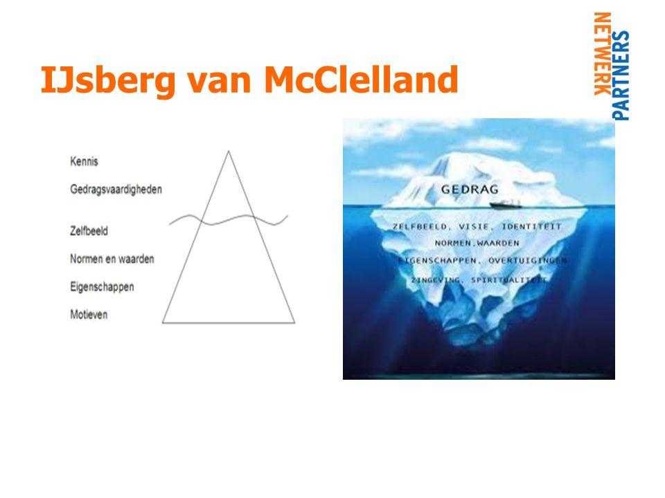IJsberg van McClelland