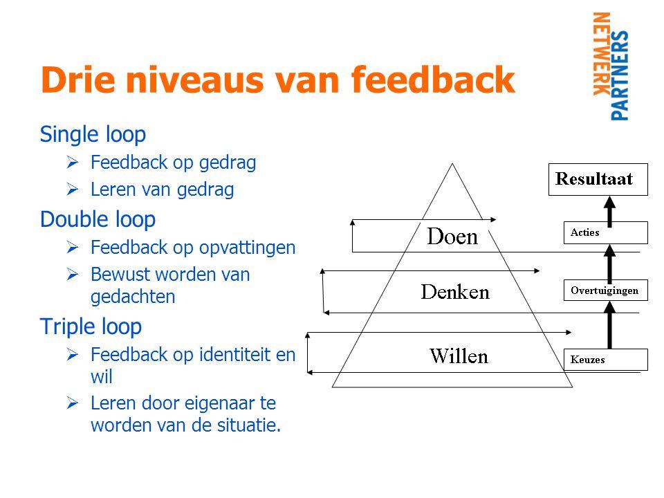 Drie niveaus van feedback