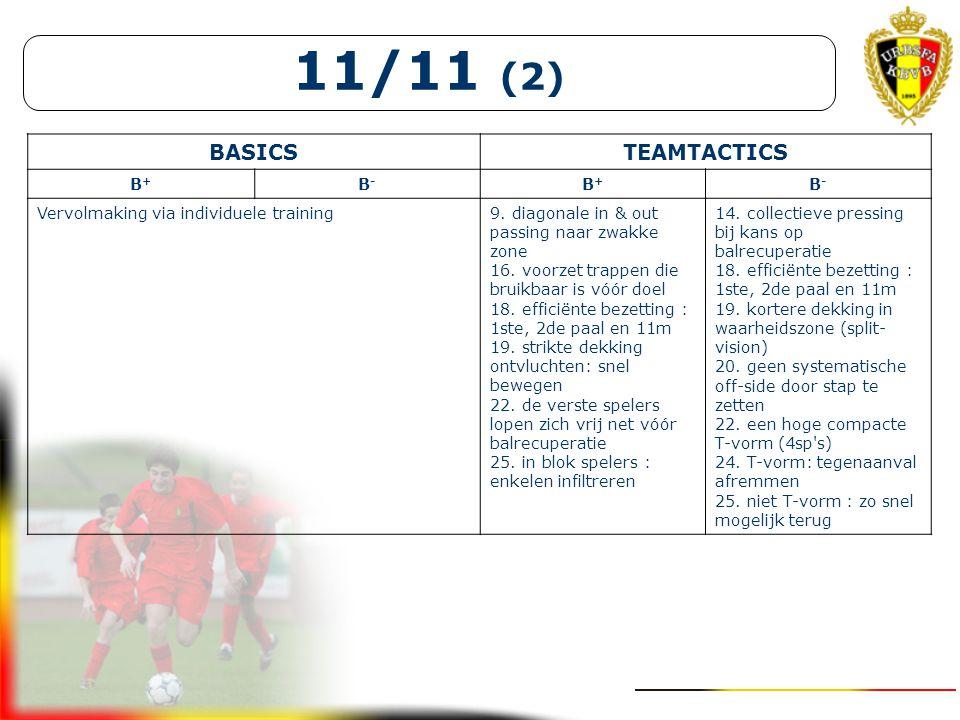 11/11 (2) BASICS TEAMTACTICS B+ B-