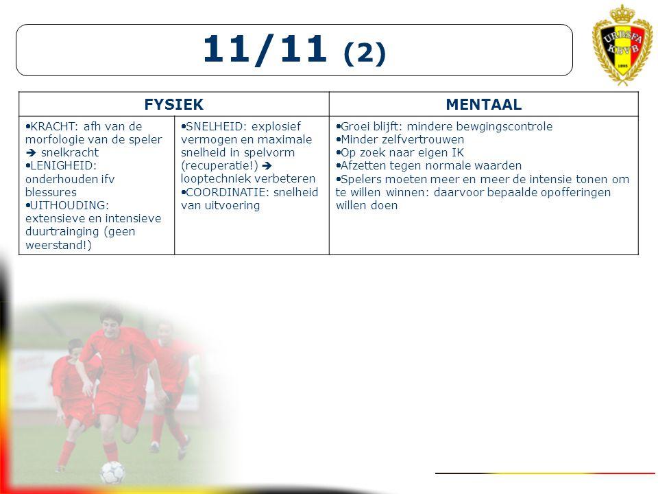 11/11 (2) FYSIEK. MENTAAL. KRACHT: afh van de morfologie van de speler  snelkracht. LENIGHEID: onderhouden ifv blessures.