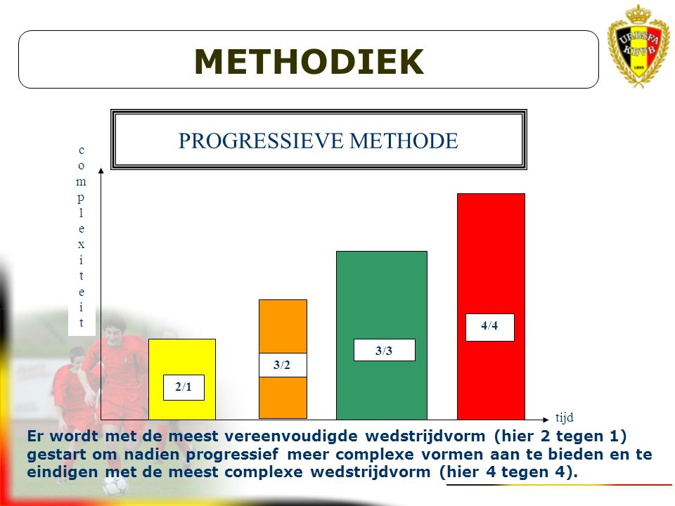 METHODIEK PROGRESSIEVE METHODE