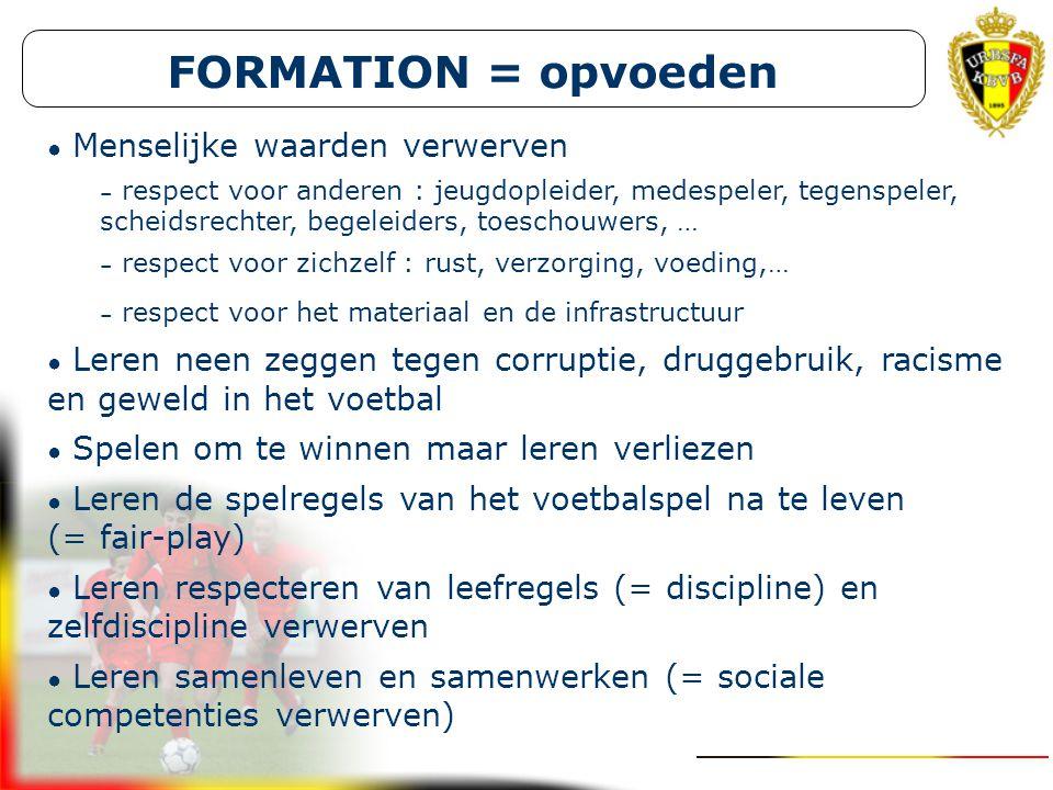 FORMATION = opvoeden Menselijke waarden verwerven