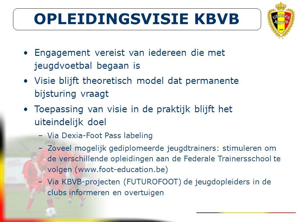 OPLEIDINGSVISIE KBVB Engagement vereist van iedereen die met jeugdvoetbal begaan is. Visie blijft theoretisch model dat permanente bijsturing vraagt.