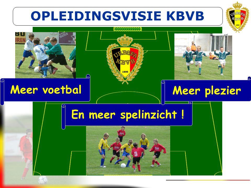 OPLEIDINGSVISIE KBVB Meer voetbal Meer plezier En meer spelinzicht !