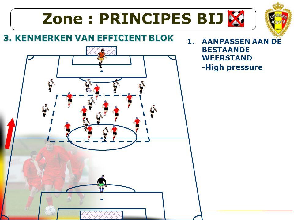 Zone : PRINCIPES BIJ 3. KENMERKEN VAN EFFICIENT BLOK -High pressure