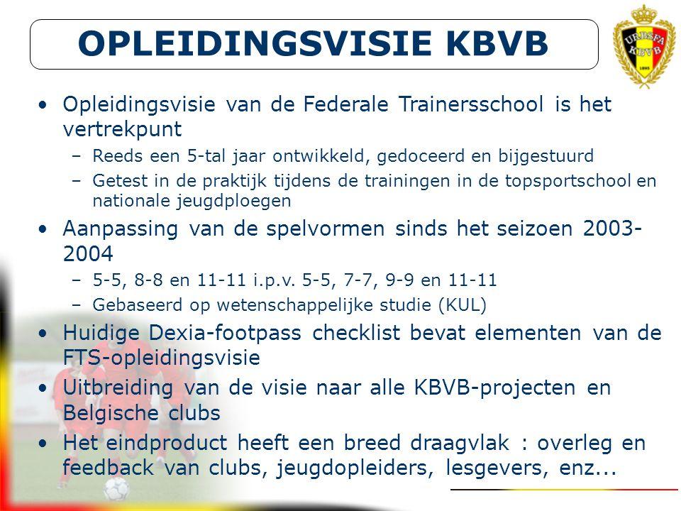 OPLEIDINGSVISIE KBVB Opleidingsvisie van de Federale Trainersschool is het vertrekpunt. Reeds een 5-tal jaar ontwikkeld, gedoceerd en bijgestuurd.