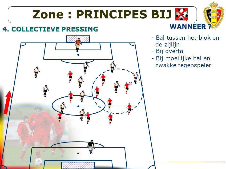 Zone : PRINCIPES BIJ WANNEER 4. COLLECTIEVE PRESSING