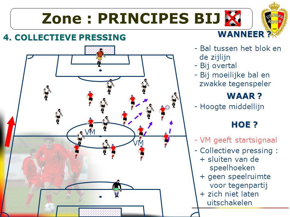 Zone : PRINCIPES BIJ WANNEER 4. COLLECTIEVE PRESSING WAAR HOE
