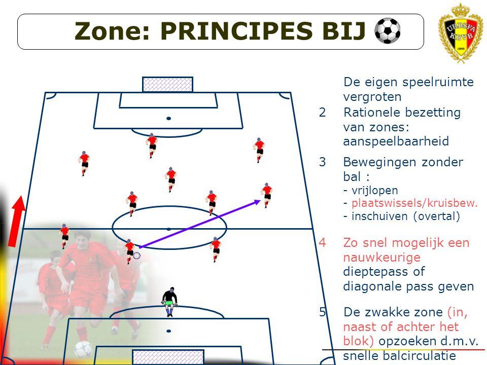 Zone: PRINCIPES BIJ 1 De eigen speelruimte vergroten