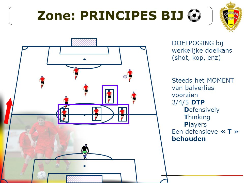 Zone: PRINCIPES BIJ 6 DOELPOGING bij werkelijke doelkans (shot, kop, enz)