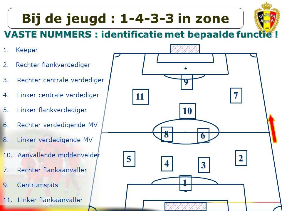 Bij de jeugd : 1-4-3-3 in zone