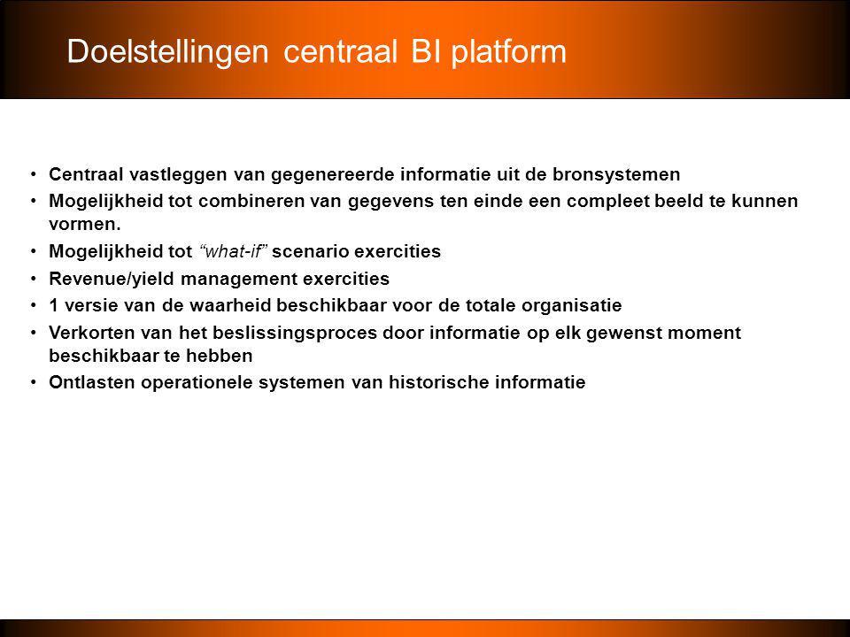 Doelstellingen centraal BI platform