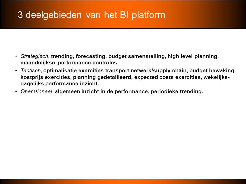 3 deelgebieden van het BI platform